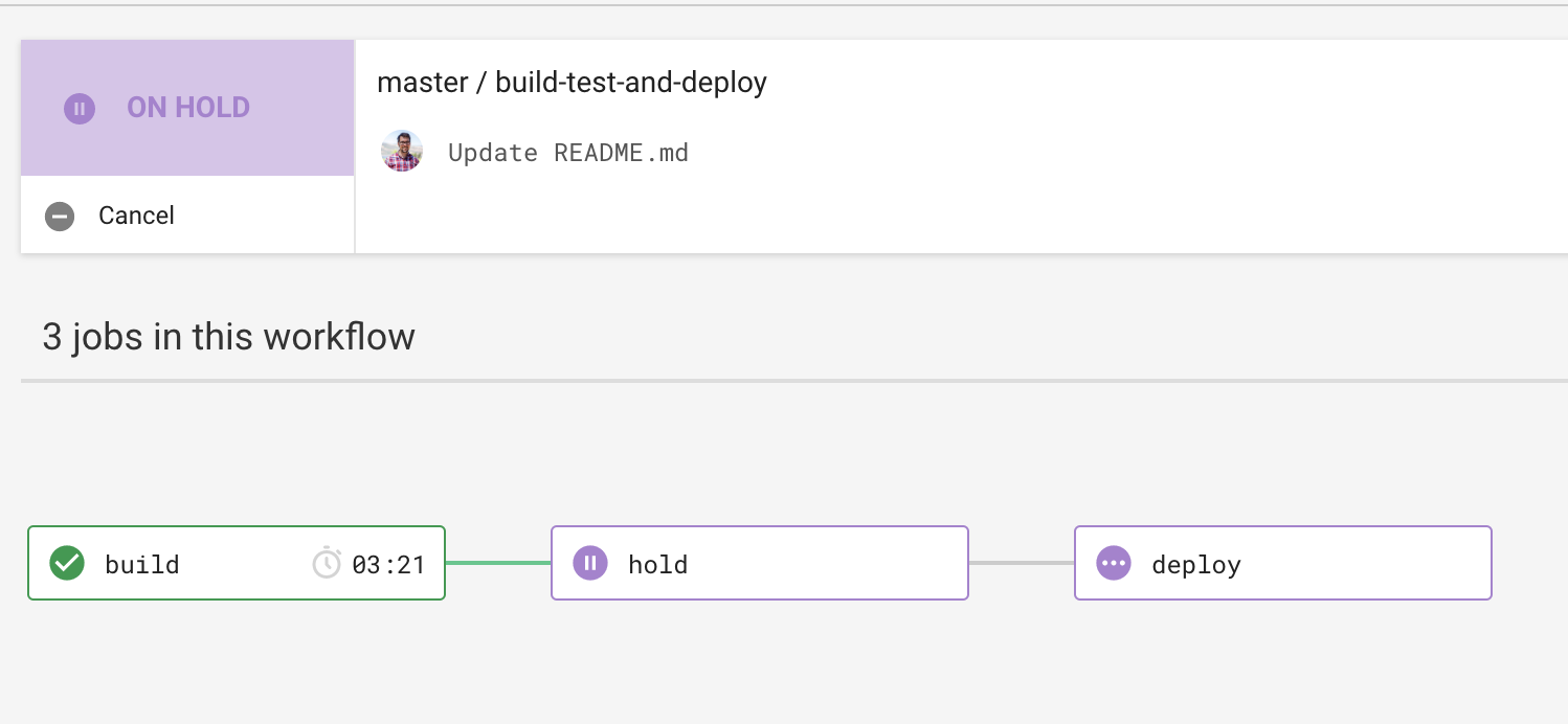 CircleCI pipeline view